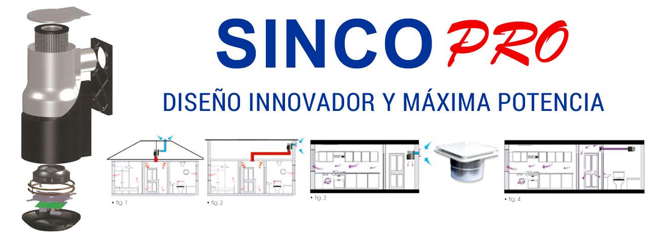 Especificaciones técnicas Sinco PRO sistema de ventilacion forzada