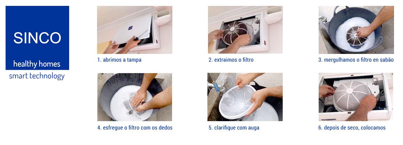como se limpa o filtro do sistema de ventilação forçada sinco