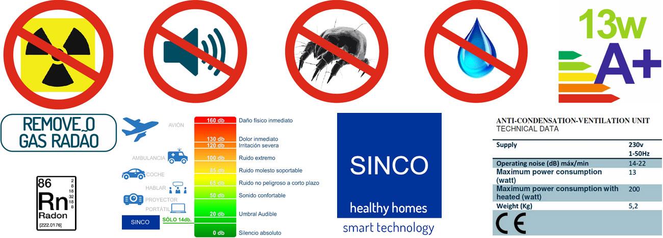 Sistema de Ventilação Forçada positiva: remove a humidade por condensação e o gás radão