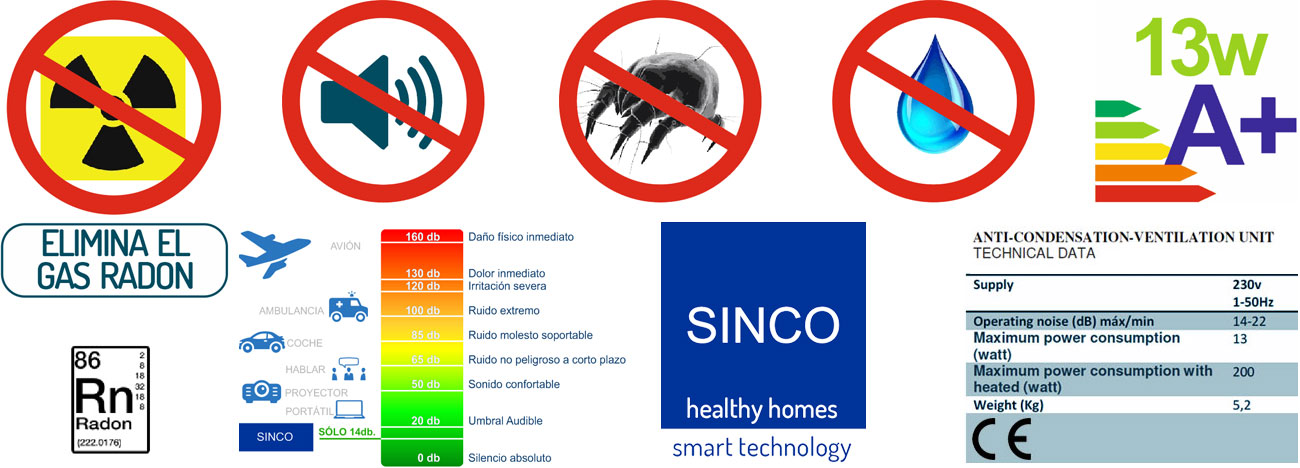 Sistema de Ventilación Forzada positiva: elimina la humedad por condensación y el gas radon